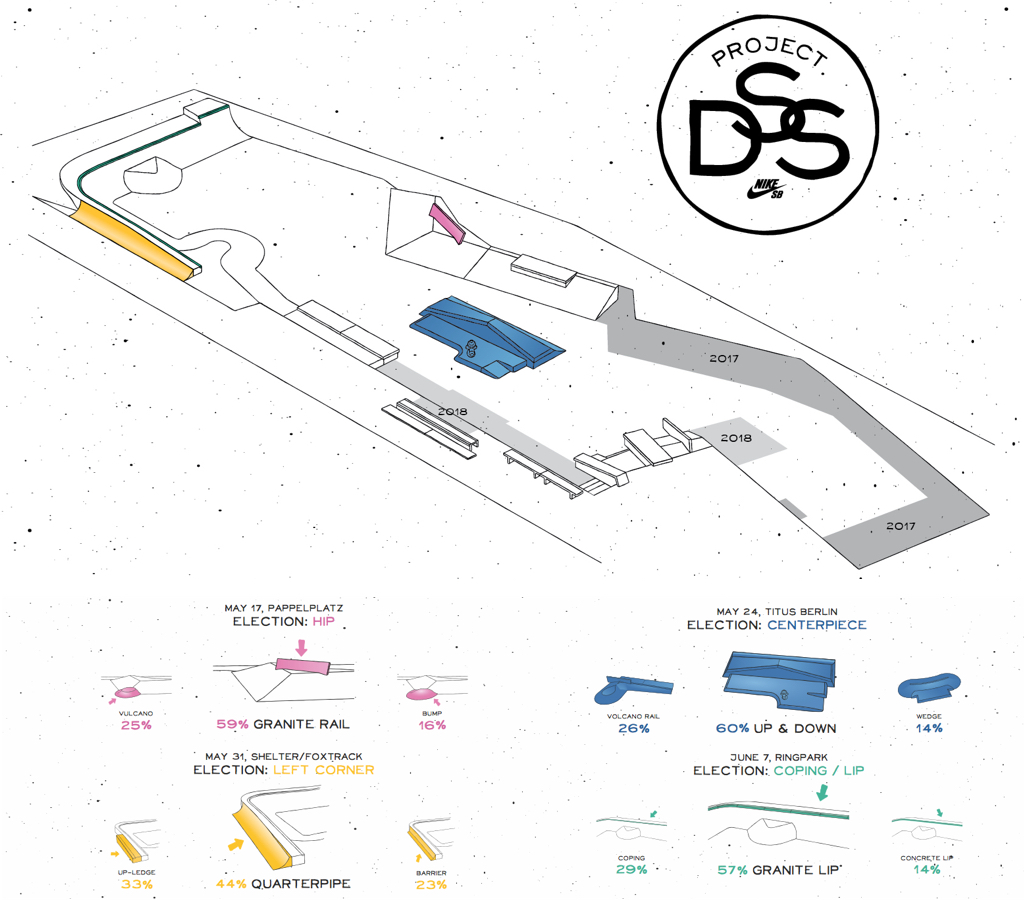 DSS_Overview.001